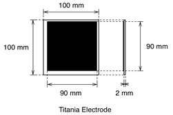 Demonstration Cell Titania Electrode