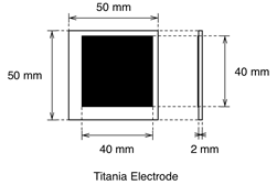 Education Cell Titania Electrode