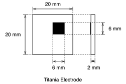 Test Cell Titania Electrode